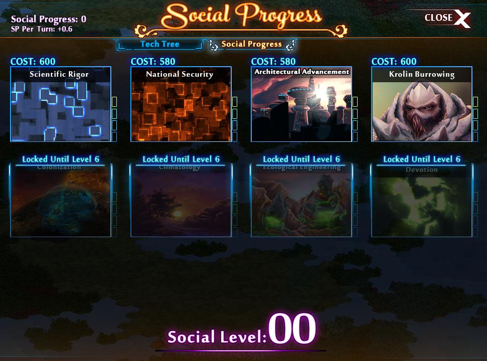 SocialProgressLevel0